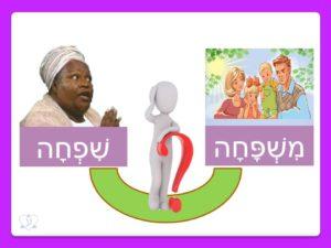 Изучаем иврит. Связь между словами «семья» и «рабыня»