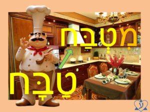 «Повар на кухне» или как лучше учить слова на иврите