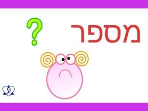 Загадка - как прочитать слово на иврите